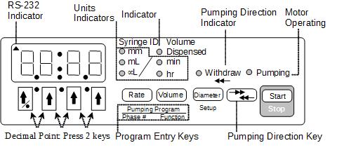 Pump Front Panel