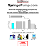 NE-4000 Syringe Pump User Manual
