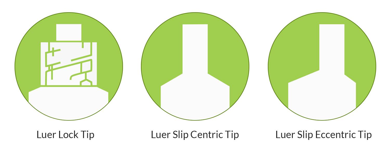 Luer Lock Tip, Luer Slip Centric Tip, Luer Slip Eccentric Tip