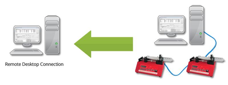 Using a Remote Desktop Connection