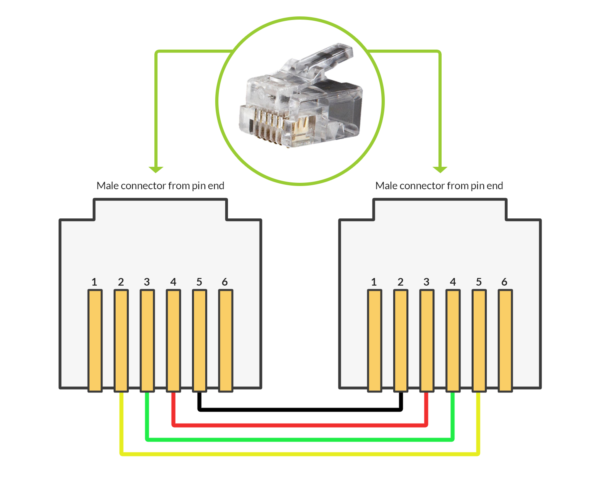 CBL-NET pin connections